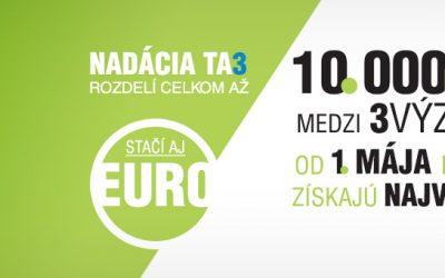 Jarná súťaž o 10 000 eur